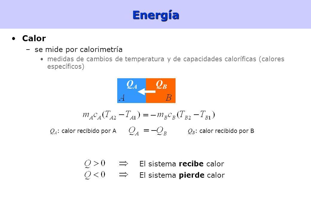 Energía QA QB Calor se mide por calorimetría El sistema recibe calor