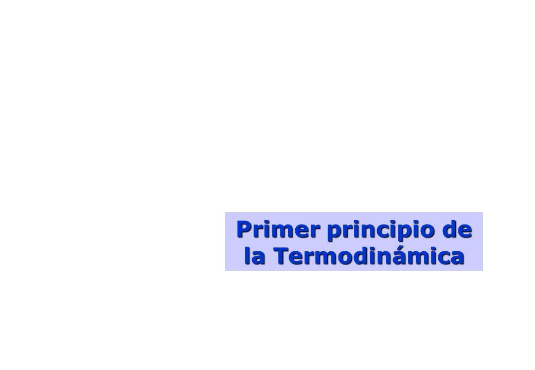 Primer principio de la Termodinámica