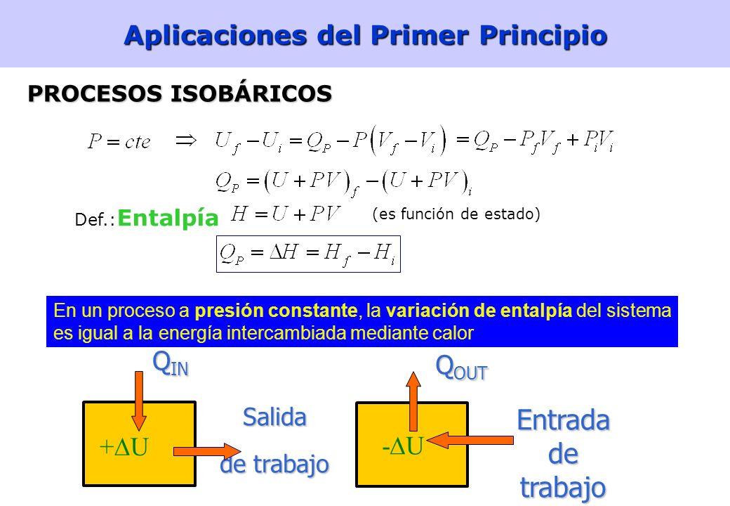 Aplicaciones del Primer Principio