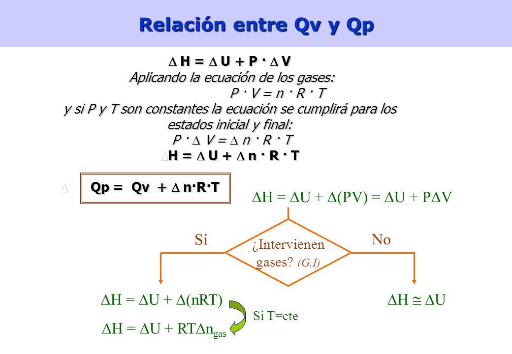 Relación entre Qv y Qp DH = DU + D(PV) = U + PV DH @ DU No Sí