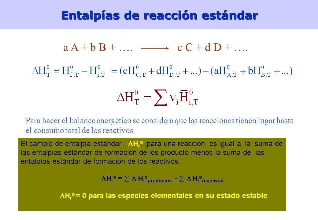 Entalpías de reacción estándar