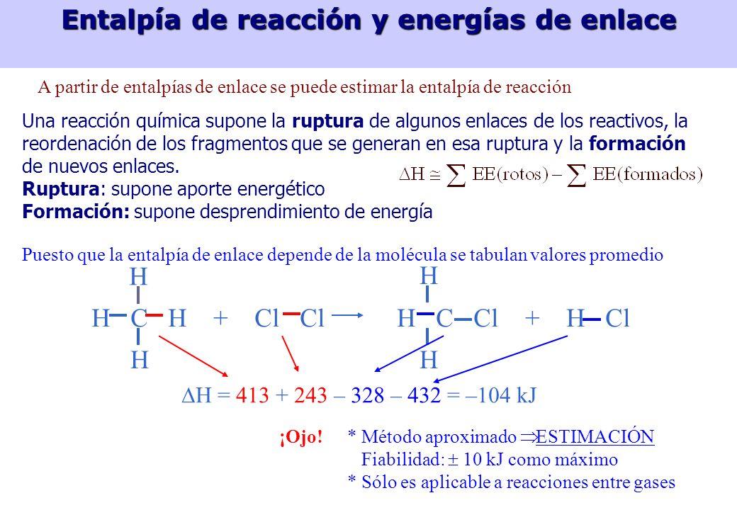 Entalpía de reacción y energías de enlace
