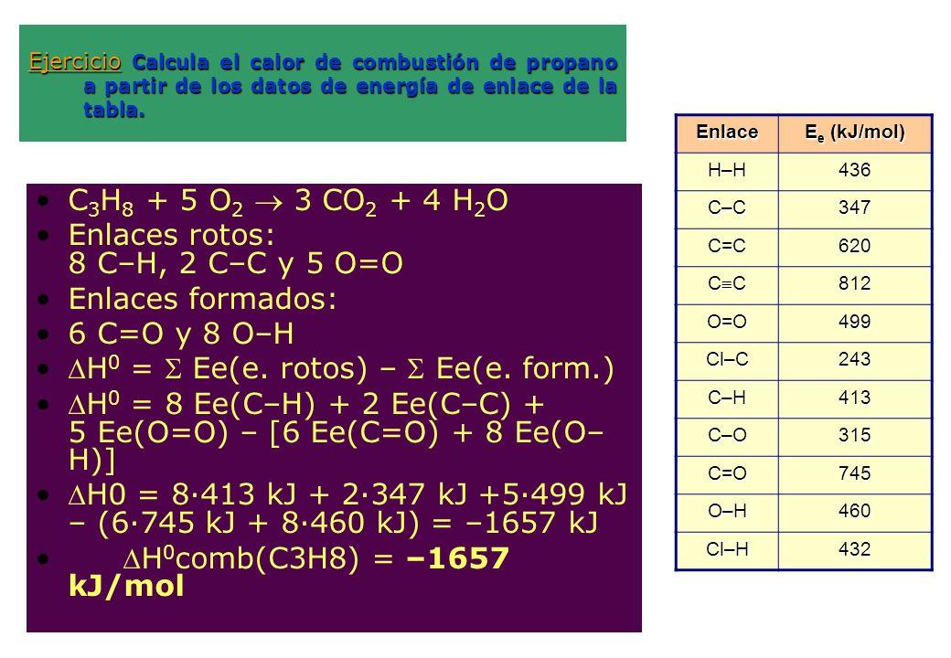 Enlaces rotos: 8 C–H, 2 C–C y 5 O=O Enlaces formados: 6 C=O y 8 O–H