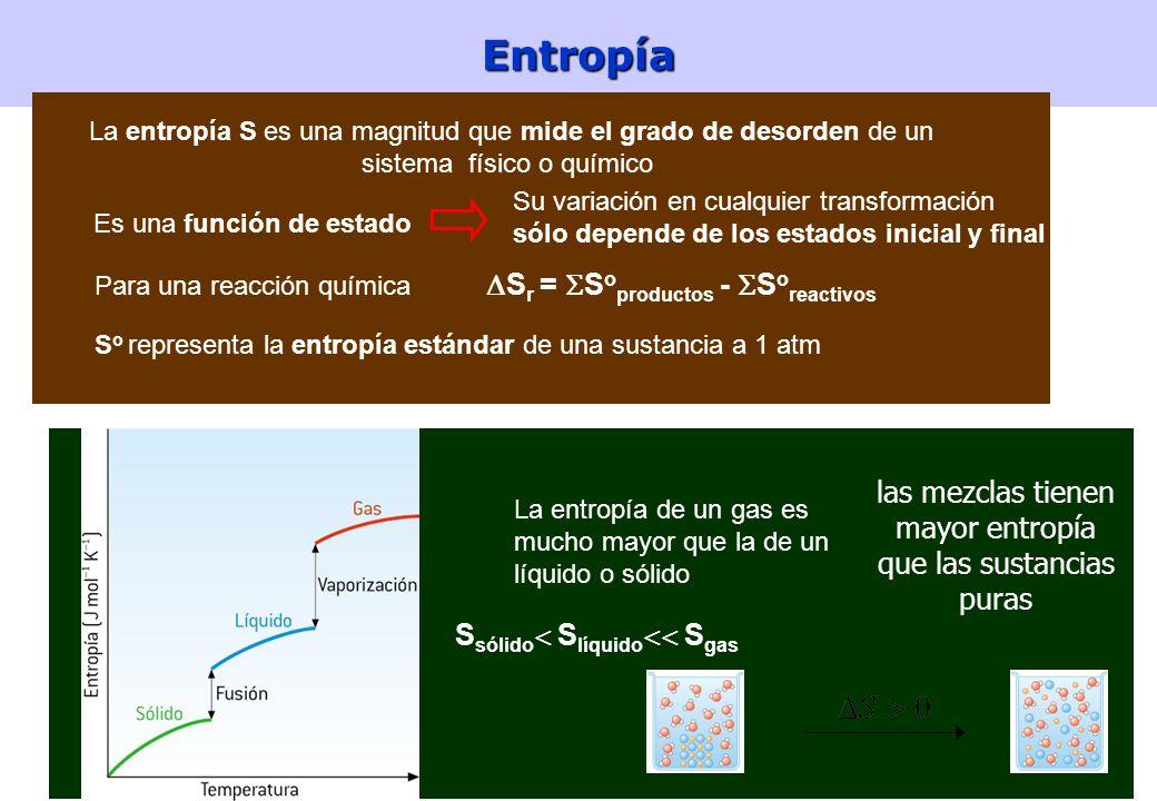 las mezclas tienen mayor entropía que las sustancias puras