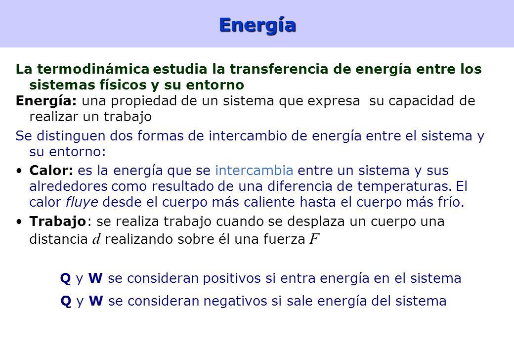 Energía La termodinámica estudia la transferencia de energía entre los sistemas físicos y su entorno.