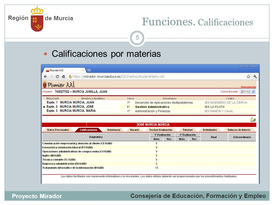 Funciones. Calificaciones