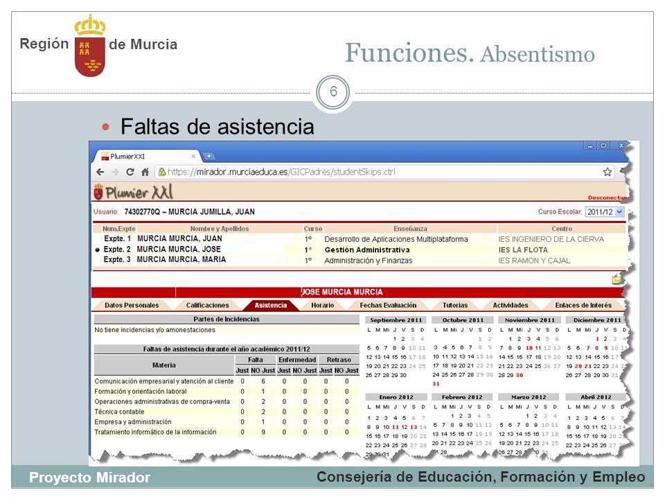 Funciones. Absentismo Faltas de asistencia Región de Murcia