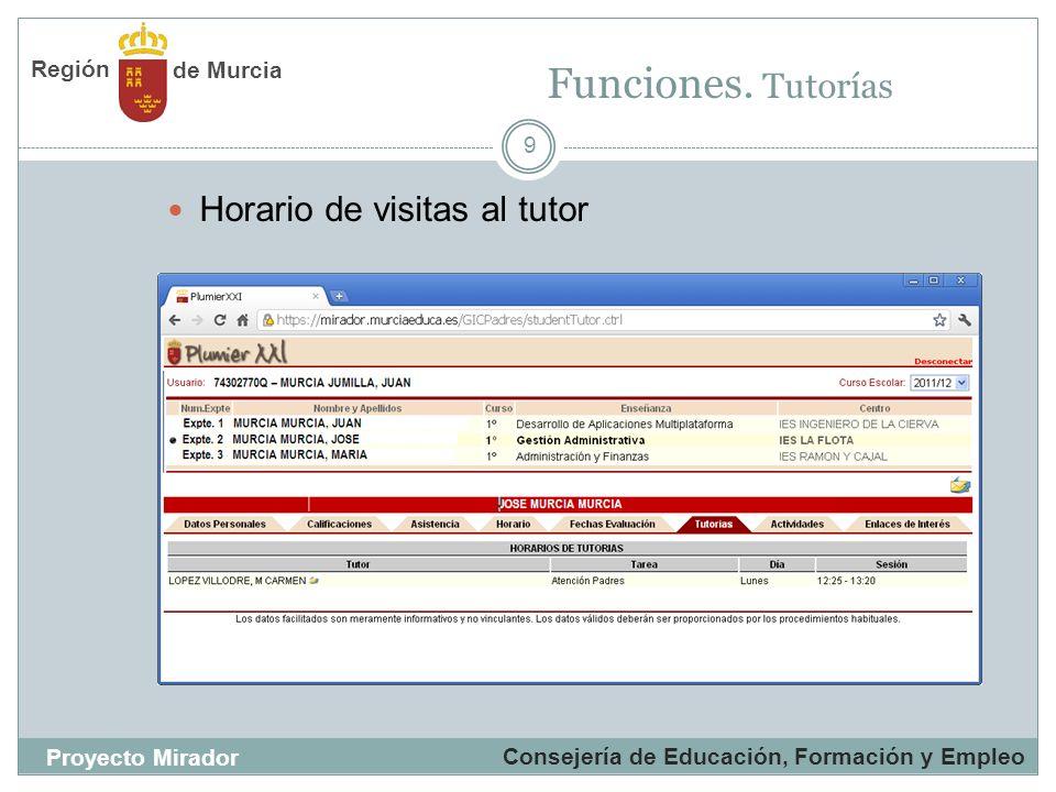 Funciones. Tutorías Horario de visitas al tutor Región de Murcia