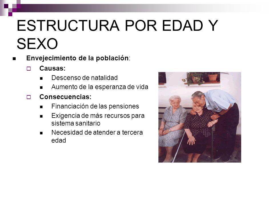 ESTRUCTURA POR EDAD Y SEXO