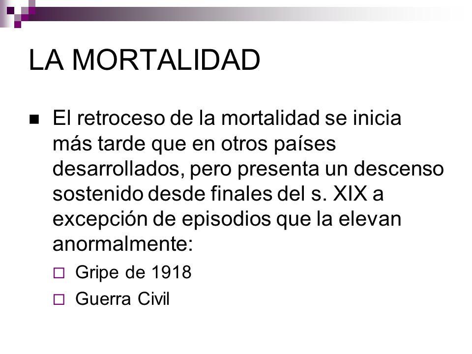LA MORTALIDAD