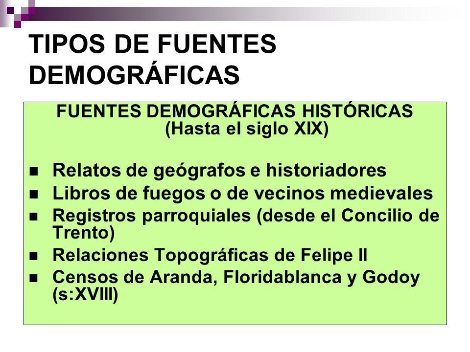 TIPOS DE FUENTES DEMOGRÁFICAS