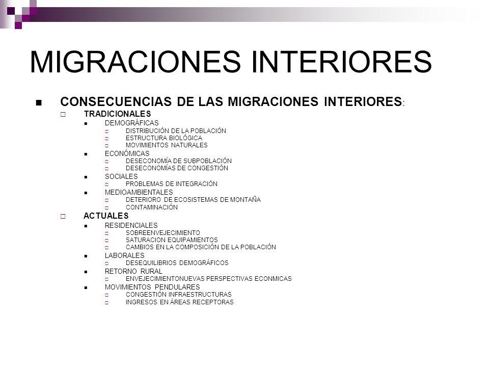 MIGRACIONES INTERIORES