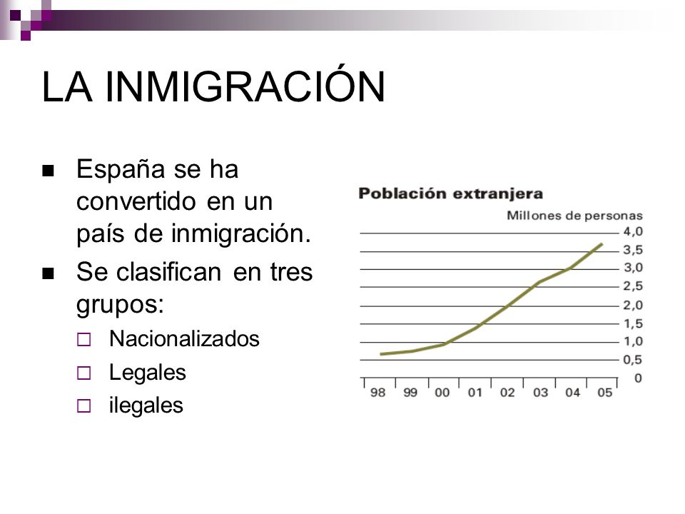 LA INMIGRACIÓN España se ha convertido en un país de inmigración.