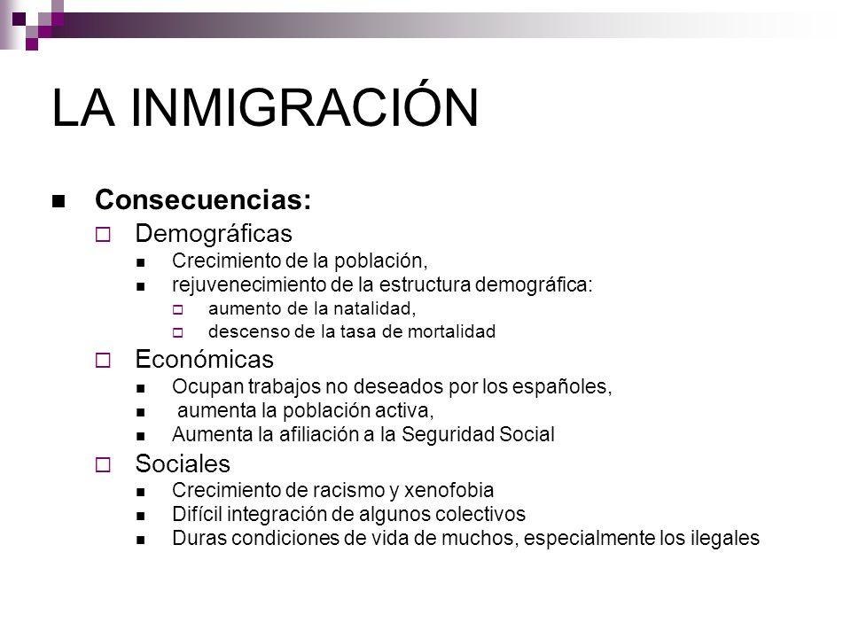 LA INMIGRACIÓN Consecuencias: Demográficas Económicas Sociales