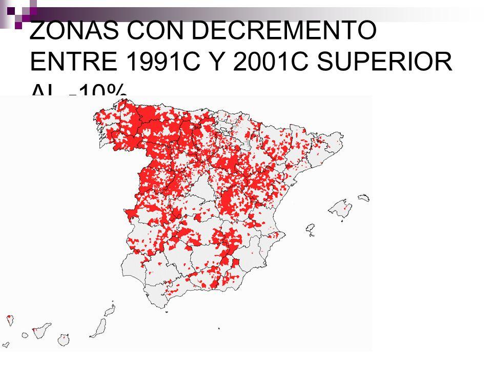 ZONAS CON DECREMENTO ENTRE 1991C Y 2001C SUPERIOR AL -10%