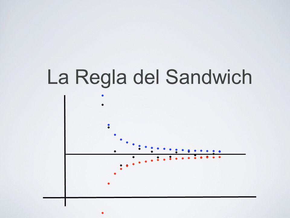 La Regla del Sandwich