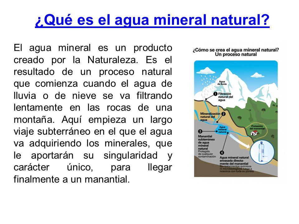 ¿Qué es el agua mineral natural
