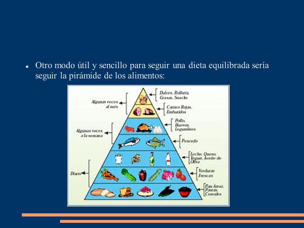 Otro modo útil y sencillo para seguir una dieta equilibrada sería seguir la pirámide de los alimentos: