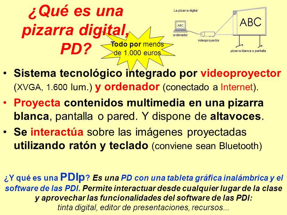 ¿Qué es una pizarra digital, PD