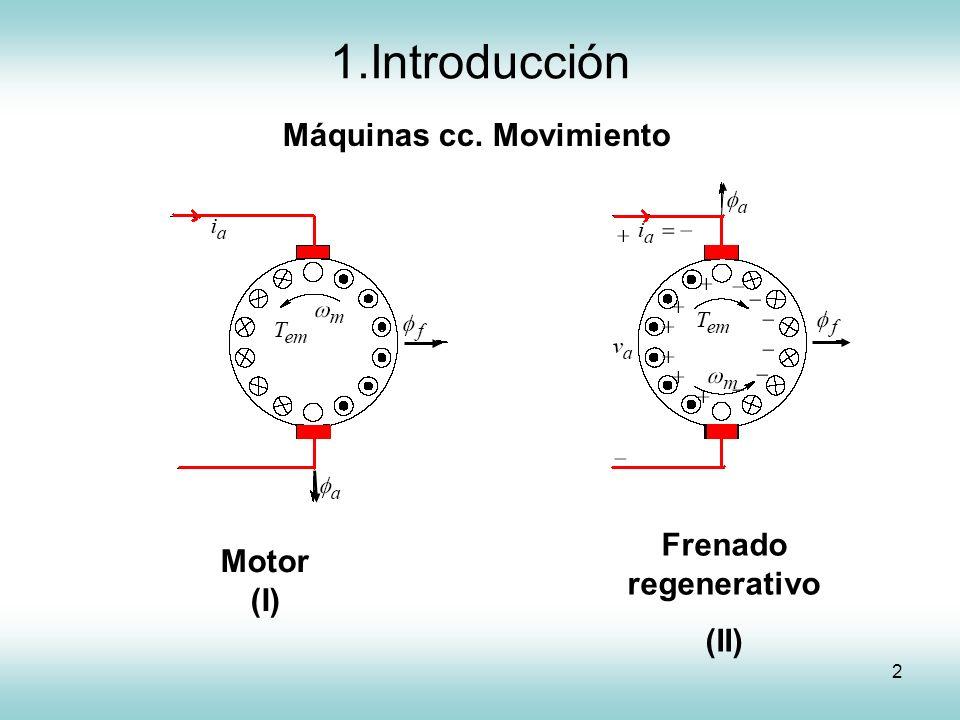 1.Introducción Máquinas cc. Movimiento Frenado regenerativo Motor (I)