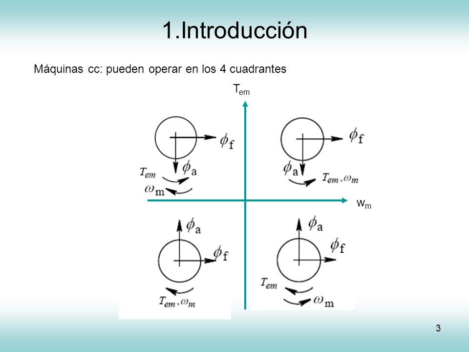 1.Introducción Máquinas cc: pueden operar en los 4 cuadrantes wm Tem