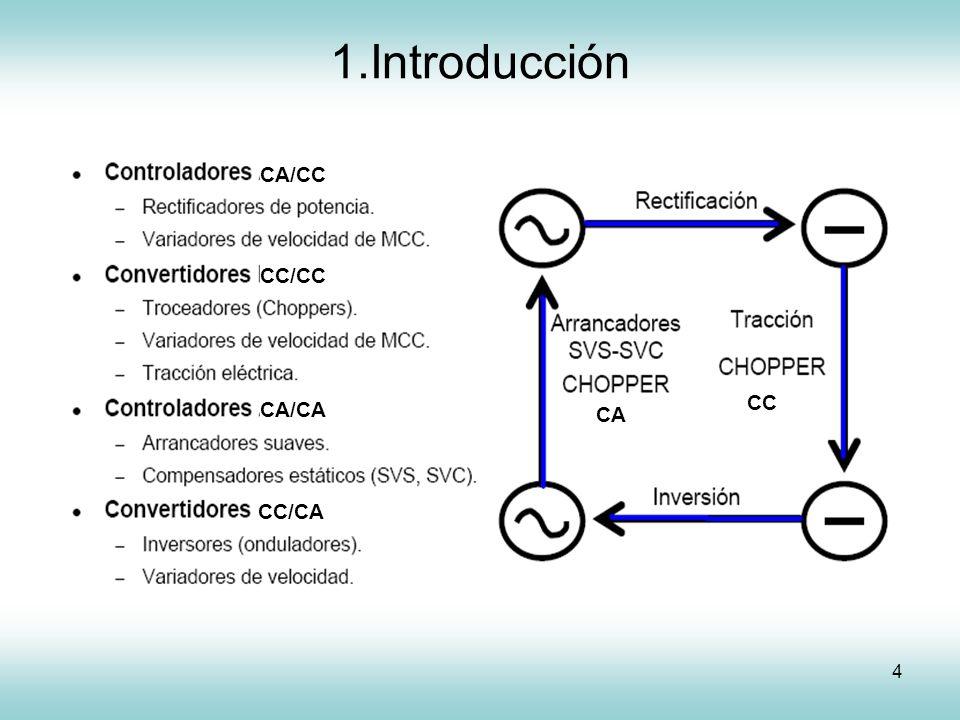 1.Introducción CA/CC CC/CC CA/CA CC/CA CA CC