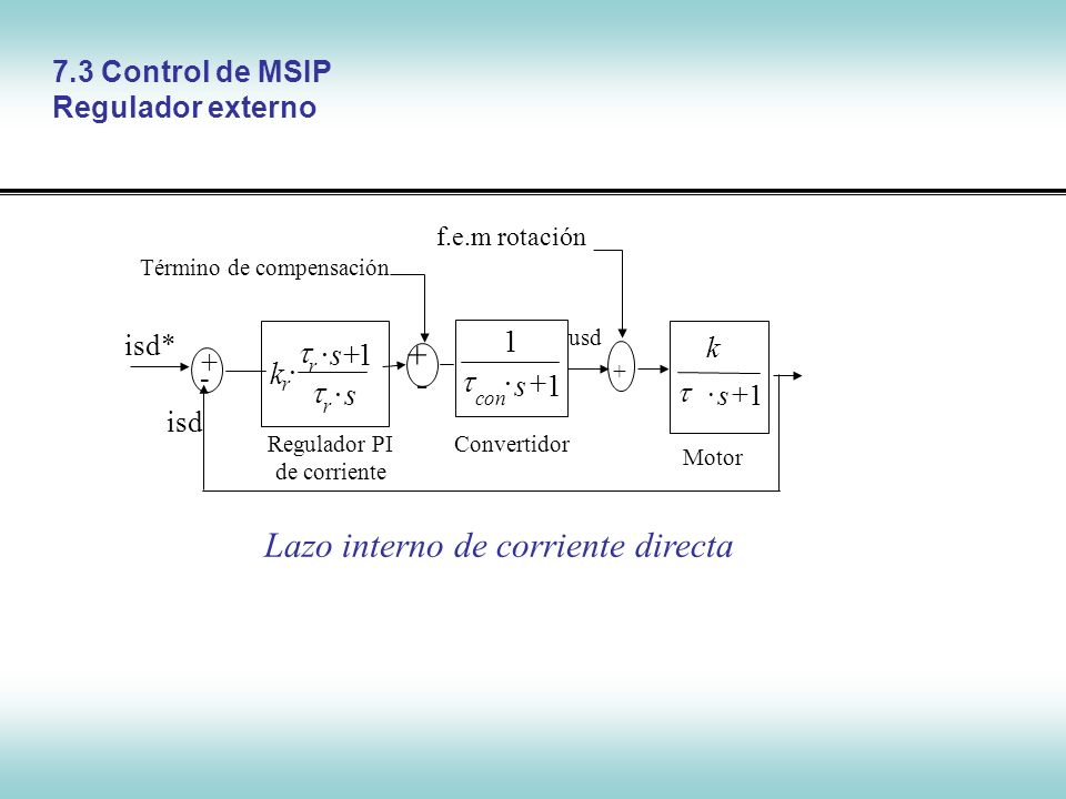 7.3 Control de MSIP Regulador externo