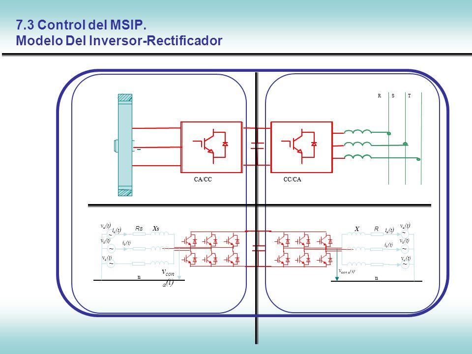 7.3 Control del MSIP. Modelo Del Inversor-Rectificador