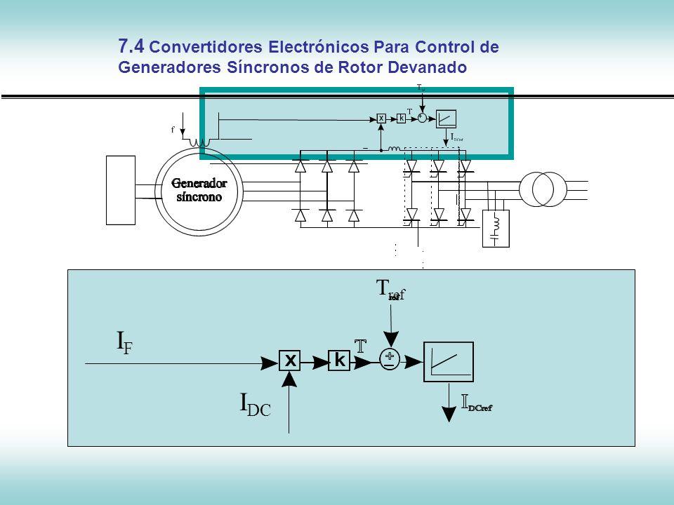 7.4 Convertidores Electrónicos Para Control de Generadores Síncronos de Rotor Devanado