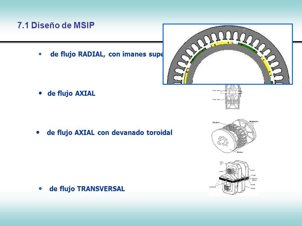 de flujo AXIAL con devanado toroidal
