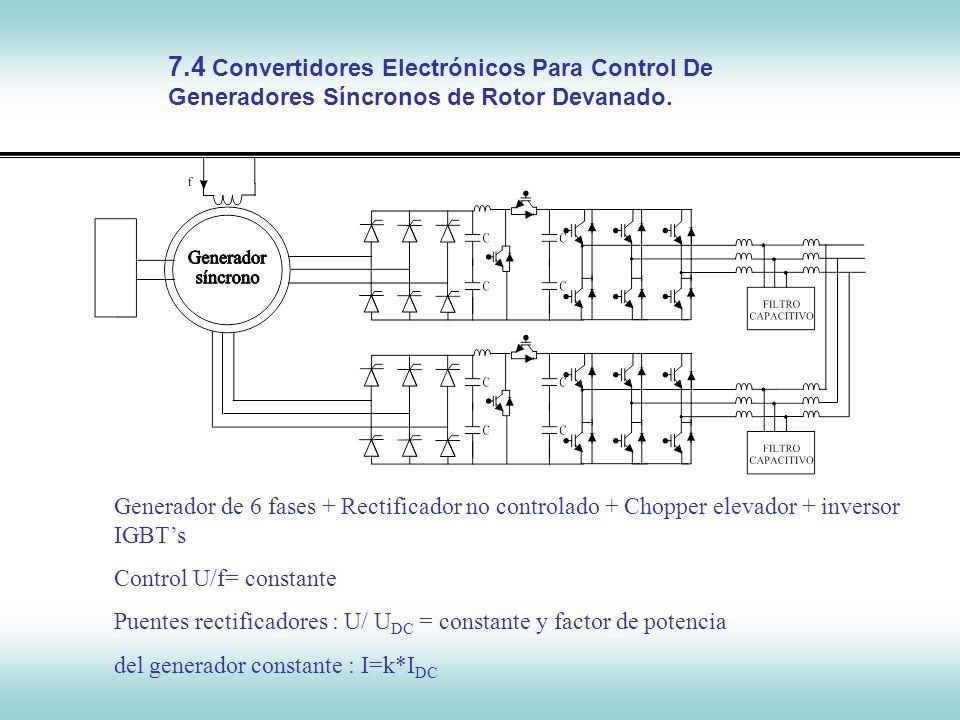 7.4 Convertidores Electrónicos Para Control De Generadores Síncronos de Rotor Devanado.