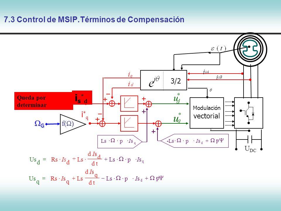 7.3 Control de MSIP.Términos de Compensación