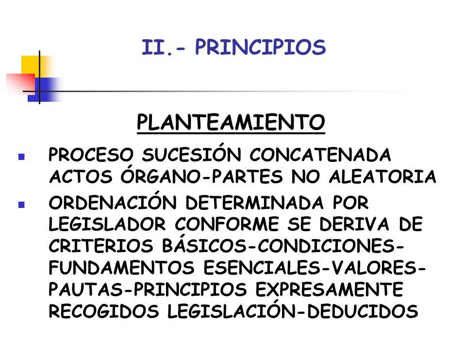 II.- PRINCIPIOS PLANTEAMIENTO