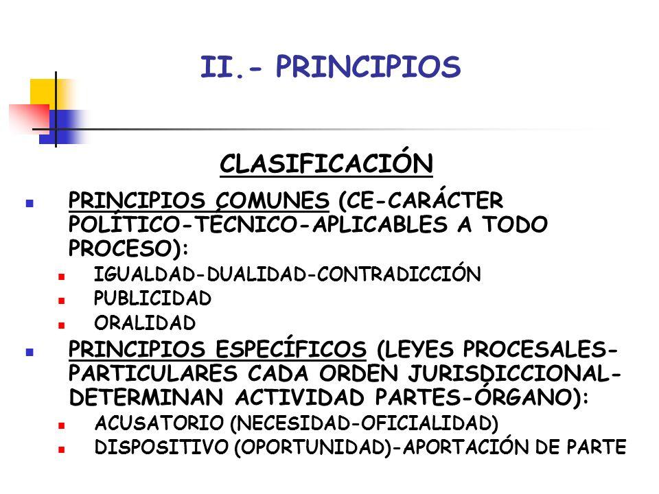 II.- PRINCIPIOS CLASIFICACIÓN