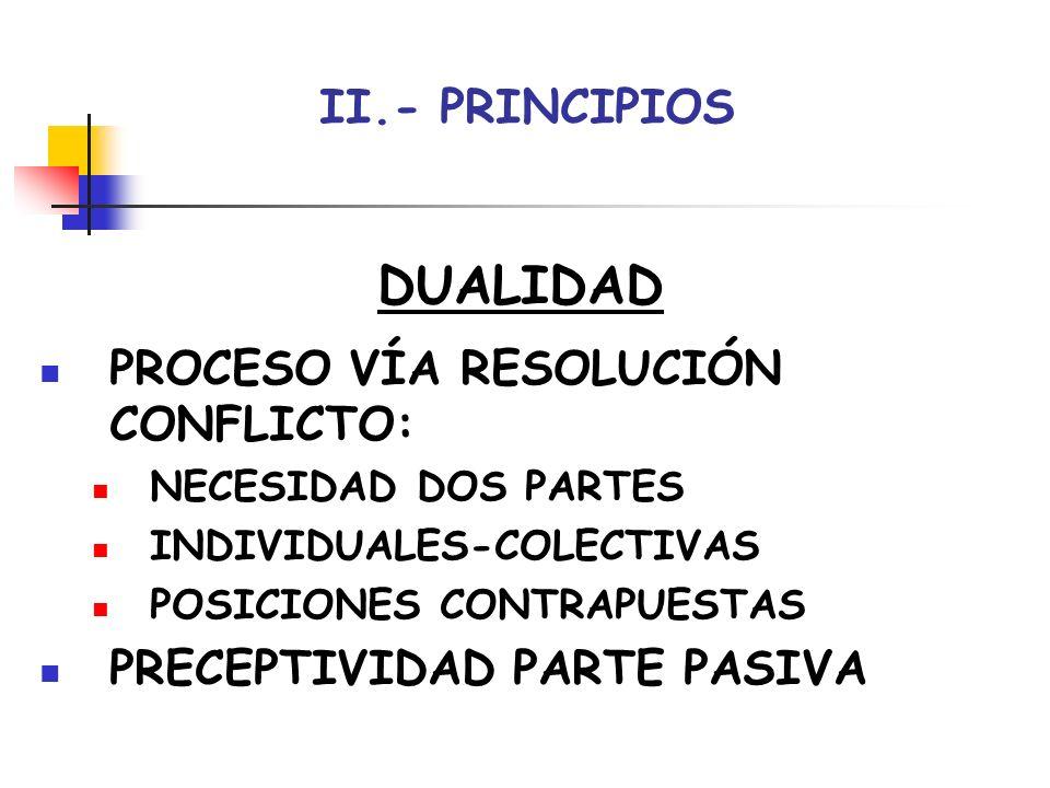 DUALIDAD II.- PRINCIPIOS PROCESO VÍA RESOLUCIÓN CONFLICTO: