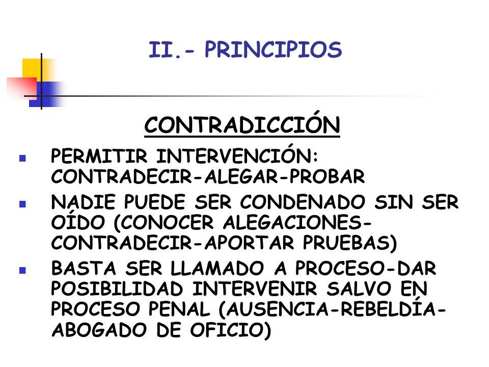 II.- PRINCIPIOS CONTRADICCIÓN