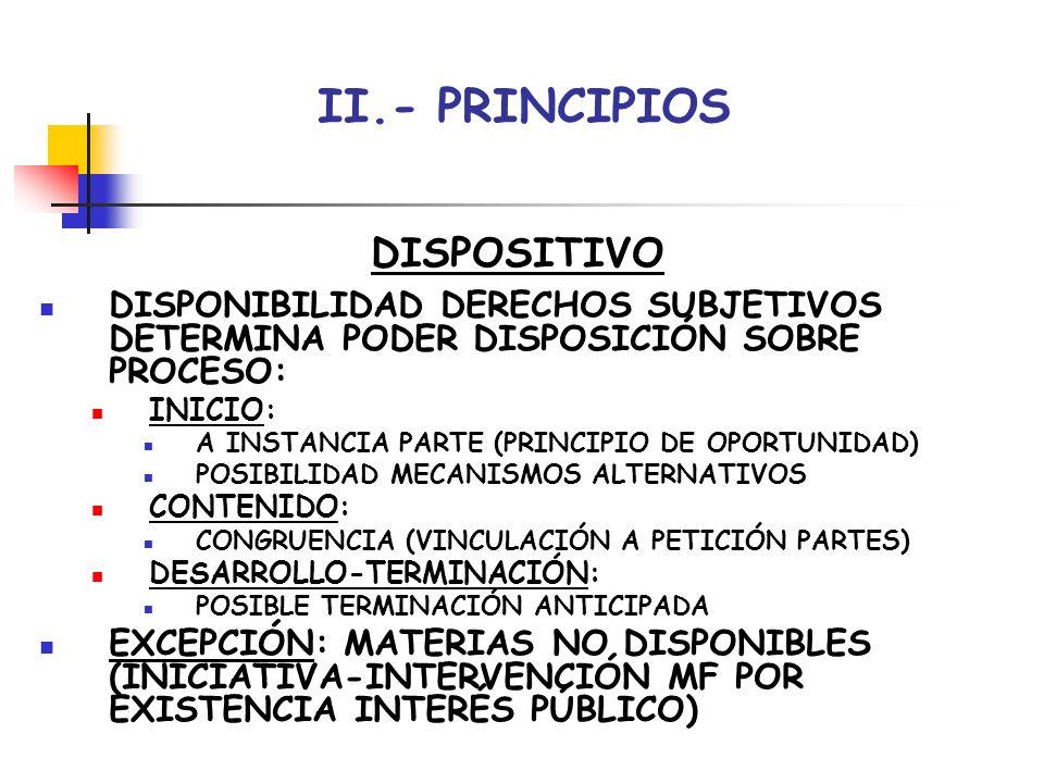 II.- PRINCIPIOS DISPOSITIVO