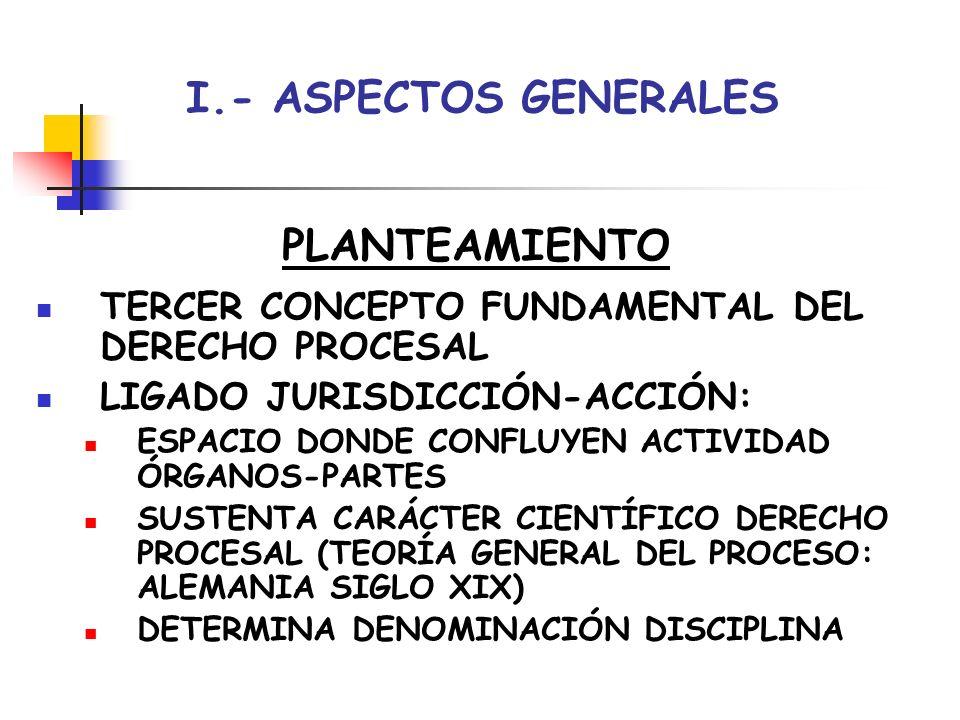 I.- ASPECTOS GENERALES PLANTEAMIENTO