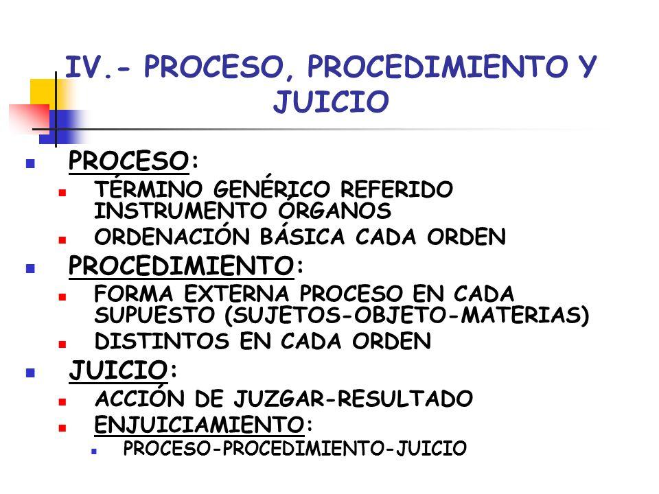 IV.- PROCESO, PROCEDIMIENTO Y JUICIO