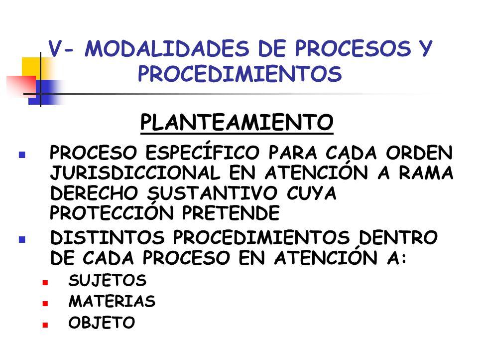 V- MODALIDADES DE PROCESOS Y PROCEDIMIENTOS
