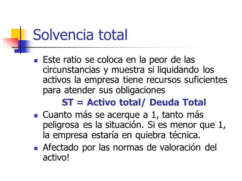 ST = Activo total/ Deuda Total
