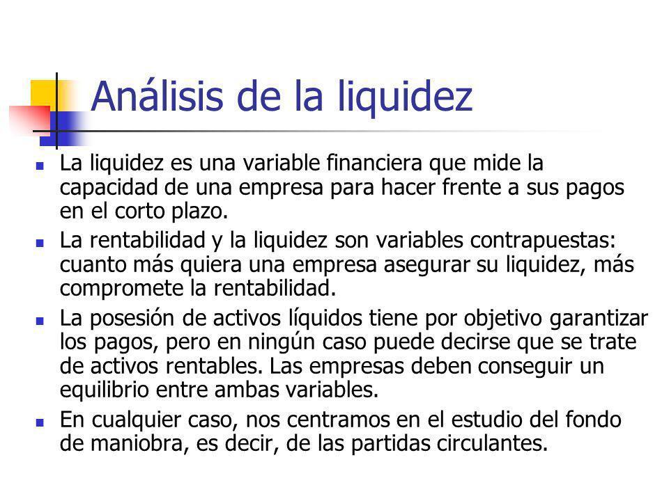 Análisis de la liquidez