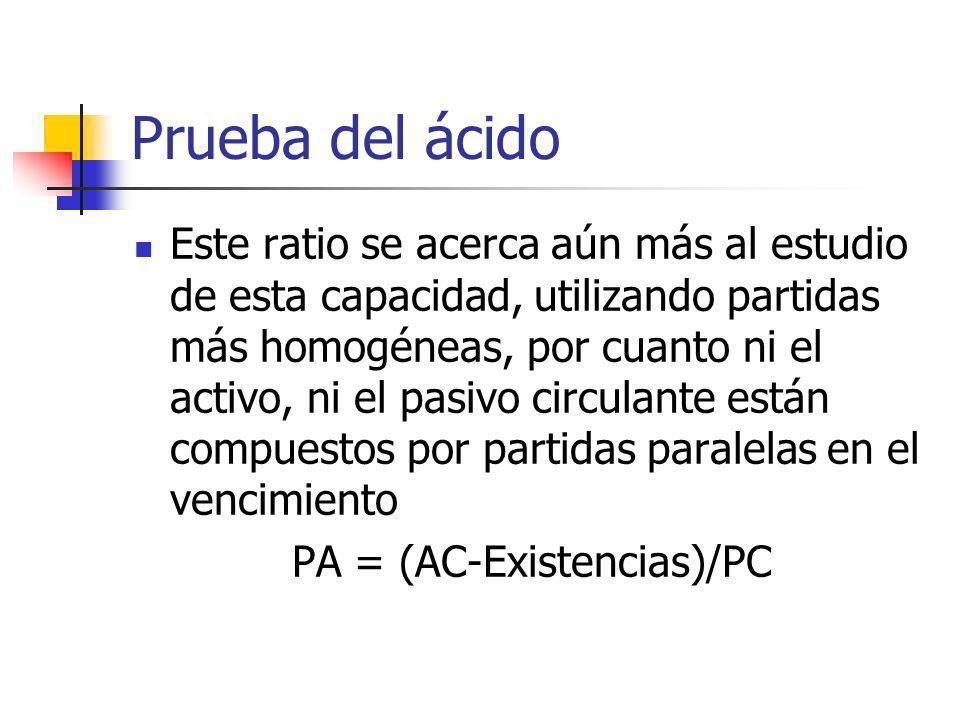 PA = (AC-Existencias)/PC