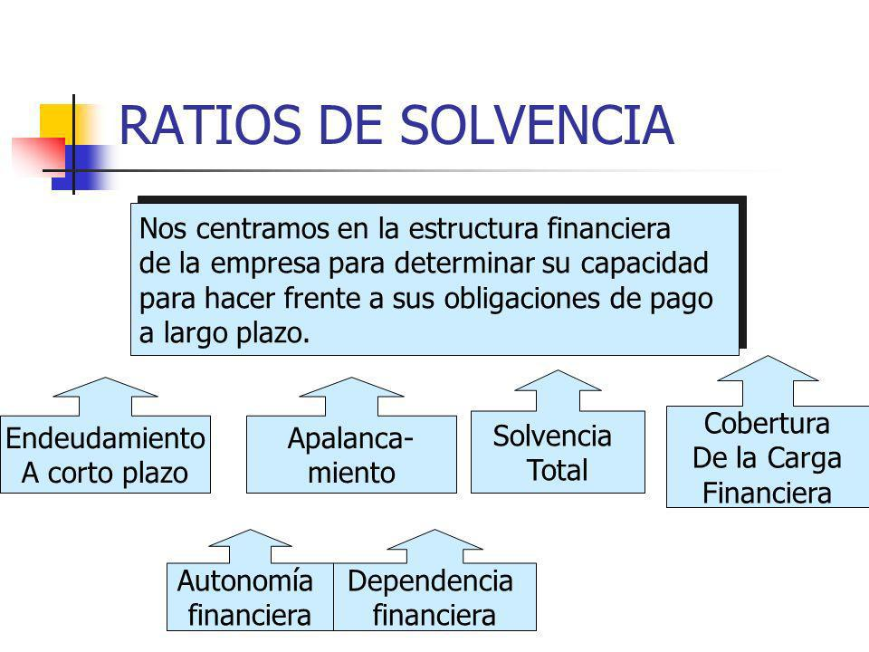 RATIOS DE SOLVENCIA Nos centramos en la estructura financiera