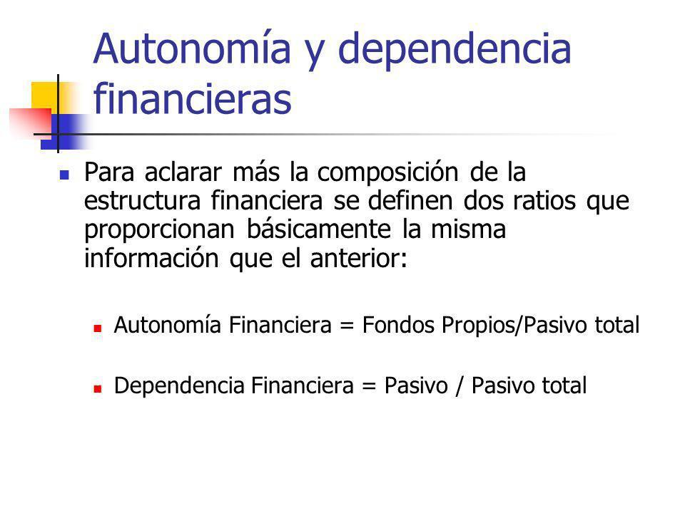 Autonomía y dependencia financieras