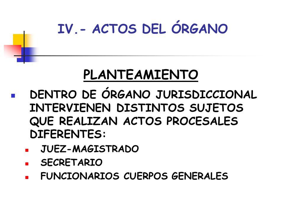 IV.- ACTOS DEL ÓRGANO PLANTEAMIENTO