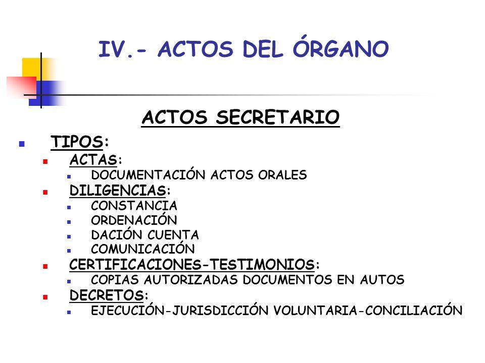 IV.- ACTOS DEL ÓRGANO ACTOS SECRETARIO TIPOS: ACTAS: DILIGENCIAS: