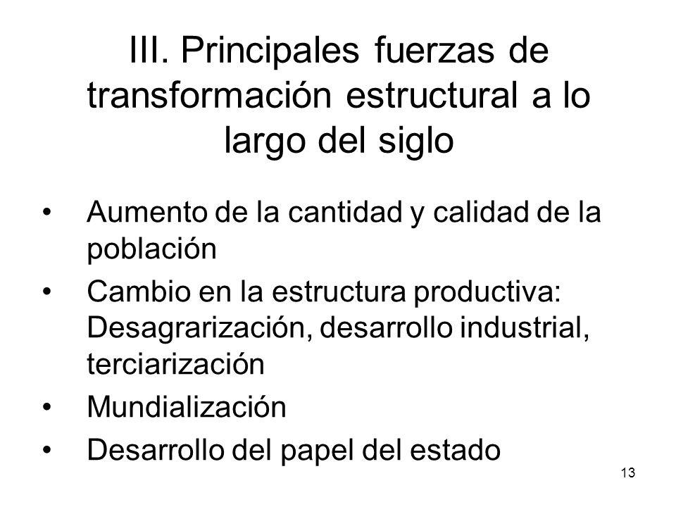 III. Principales fuerzas de transformación estructural a lo largo del siglo