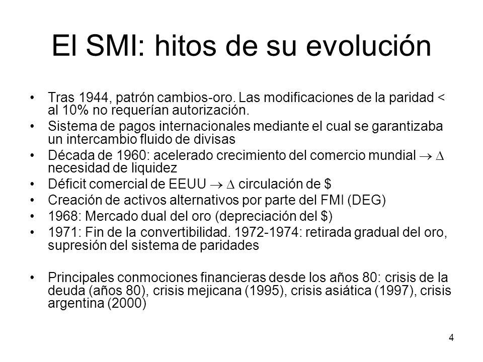 El SMI: hitos de su evolución
