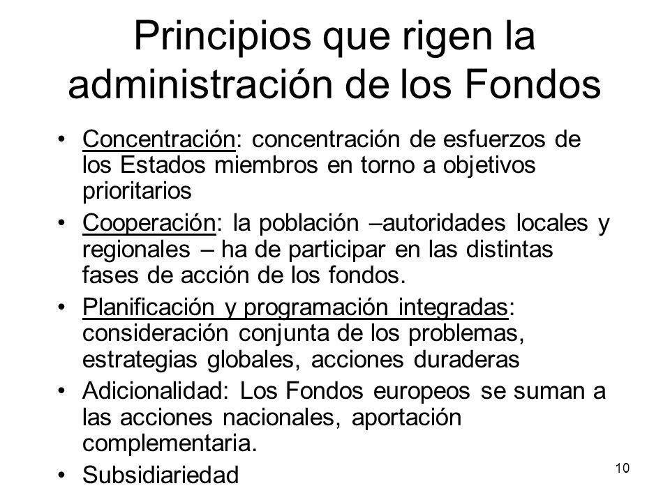 Principios que rigen la administración de los Fondos